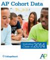 California No. 6 in U.S. in AP Exam Scores