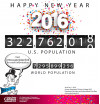 U.S. Population Up 0.77% Over Year