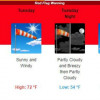 Wind Advisory, Red Flag Warning in Effect Until Tuesday, Wednesday