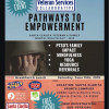 June 15: Pathways to Empowerment SC Veteran & Family Mental Health Day