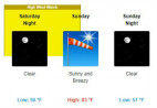 High Wind Watch Saturday Night to Sunday Morning
