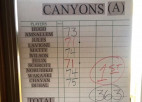 Cougars Take Home Top Prize at Riverside City College Invitational