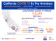 Tuesday COVID-19 Roundup: 115,310 Cases Statewide, 1,681 SCV Cases