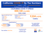 Saturday COVID-19 Roundup: 2 Additional Deaths at Henry Mayo; California Surpasses 500,000 Cases