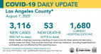 Friday COVID-19 Roundup: 21st Fatality at Henry Mayo; 4,650 SCV Cases to Date