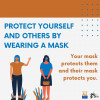 L.A. County Urges Residents to Keep Using Masks, Distancing to Fight COVID-19