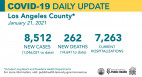 Thursday COVID-19 Roundup: Additional Death at Henry Mayo; 22,360 Total SCV Cases