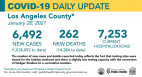 Wednesday COVID-19 Roundup: SCV Cases Total 22,232; Vaccines in 'Extremely Limited Supply'