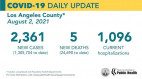 Monday COVID-19 Roundup: Henry Mayo Officials Report 153rd Death; Urge Those Eligible to Get Vaccinated