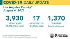 Resumen de COVID-19 Viernes: El condado está lanzando una nueva ronda de programas de embajadores de salud pública para estudiantes y padres.  Estado total de SCV 30,692