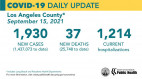Wednesday COVID-19 Roundup: Public Health Issues New Vaccine Order; 34,936 Total SCV Cases
