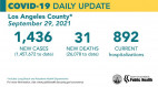 Wednesday's COVID-19 summary: Henry Mayo reports two more deaths.  A total of 35,797 cases of SCV