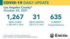 Wednesday COVID-19 Roundup: Public Health Urges Vaccines for Sports Viewing; 36,859 Total SCV Cases