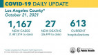 Thursday COVID-19 Roundup: SCV Cases Total 36,924; L.A. County Ready to Administer Additional Boosters