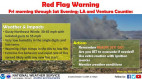 LACoFD Announces Red Flag Warnings for Santa Clarita This Weekend
