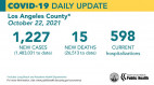 Friday COVID-19 Roundup: County Begins Administering COVID Vaccine Boosters for All Three FDA-Approved Vaccines to Residents; SCV Cases Total 36,989