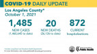 Friday COVID-19 Summary: Henry Mayo Authorities Confirm 172nd Death.  A total of 35,920 cases of SCV