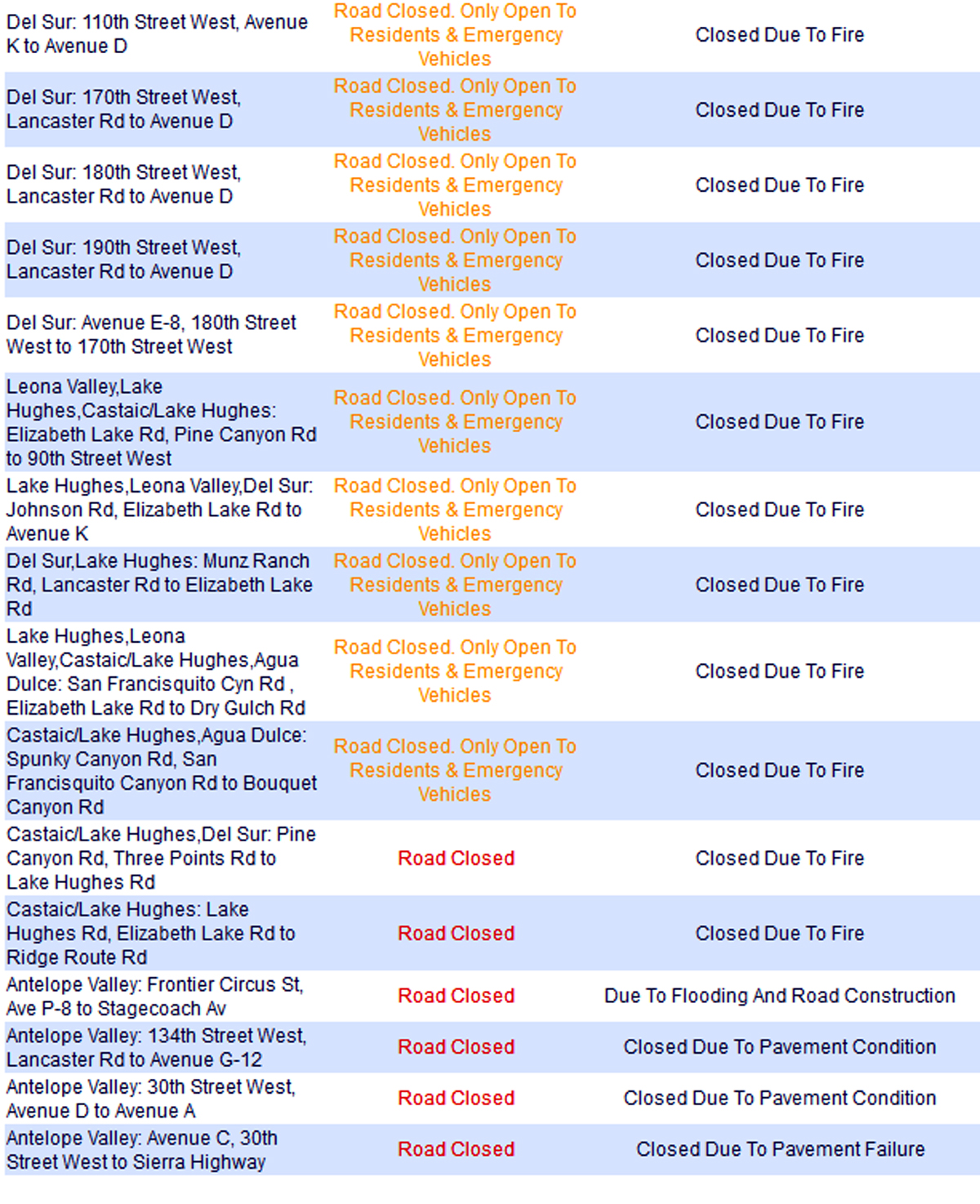 roadclosures060313_9pm