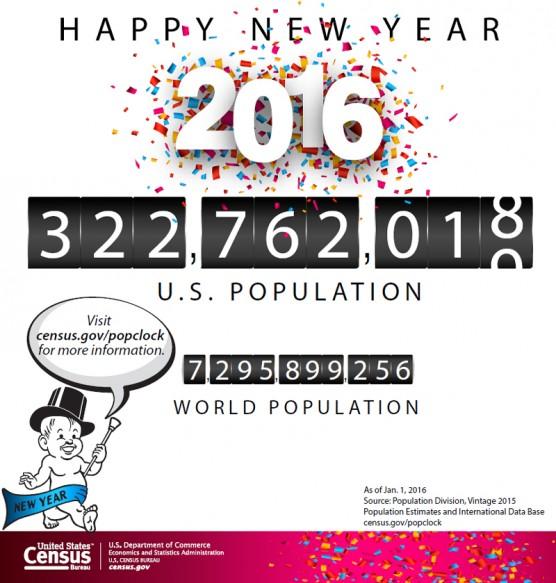 population010116