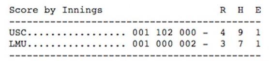 uscbaseball022316_boxscore