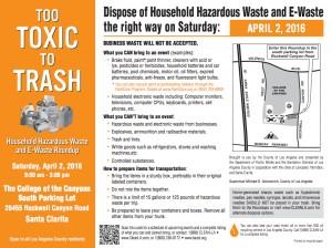 hazardouswaste1