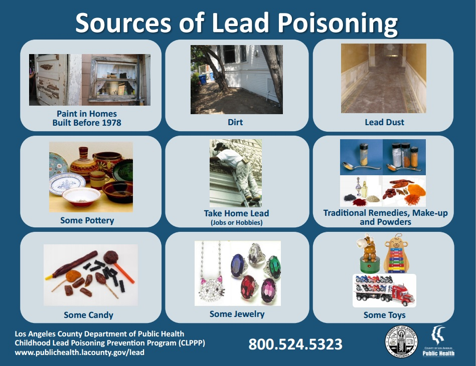 Learn about Lead