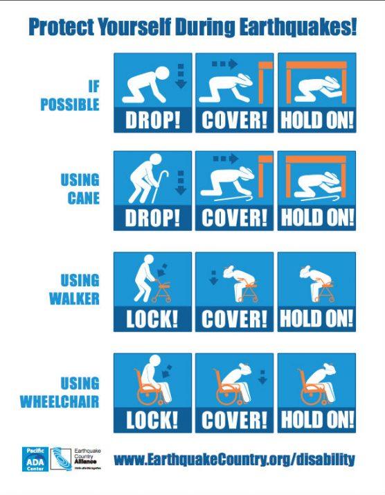 earthquake protection