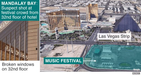 Mandalay Bay Las Vegas Route 91 Harvest Festival aerial view
