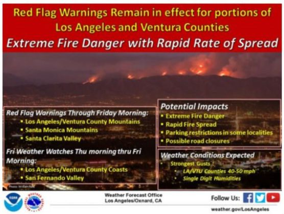 Red Flag Warning 12-13-17