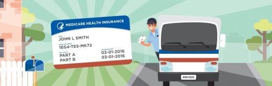 Medicare Card/CMS