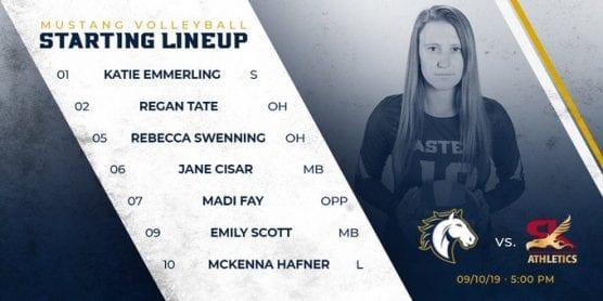 jane cisar and tmu women's volleyball team starting lineup