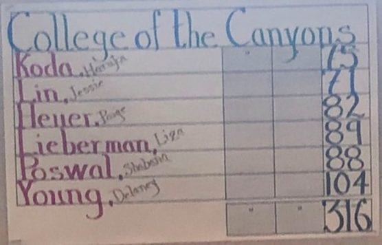 College of the Canyons Golf