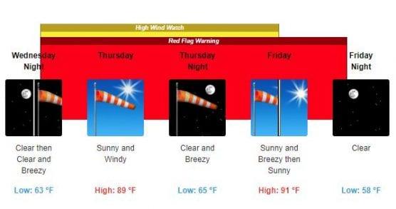 santa ana winds red flag warning high wind alert