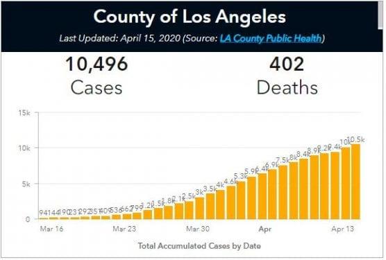 la county coronavirus covid-19 wednesday april 15, 2020