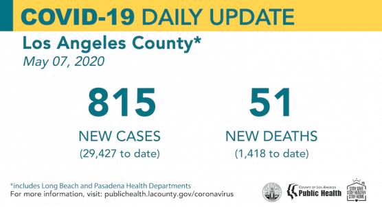 L.A. County COVID-19 Cases