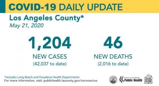 LA County COVID-19 Cases