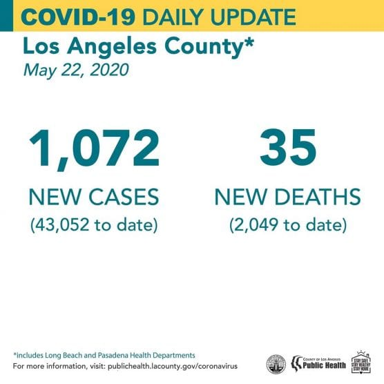 covid 19 cases la county friday may 22