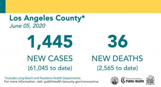 la county covid-19 cases friday june 5