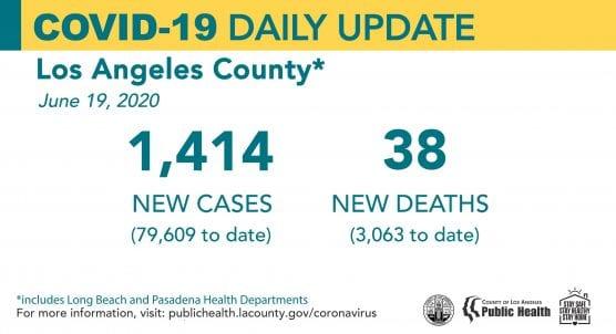 covid-19 cases la county friday june 19