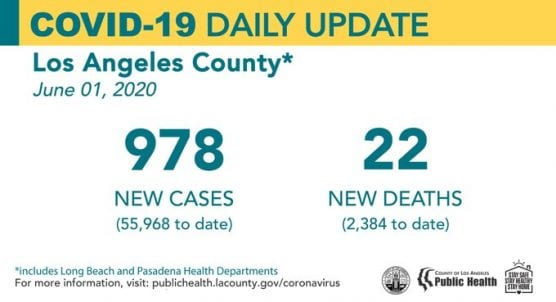 covid-19 cases la county june 1