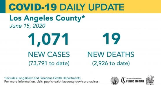 la county covid-19 cases monday june 15