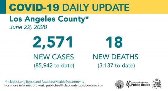 covid-19 cases 'a county monday june 22