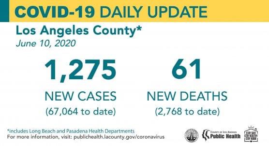 covid-19 cases la county wednesday june 10