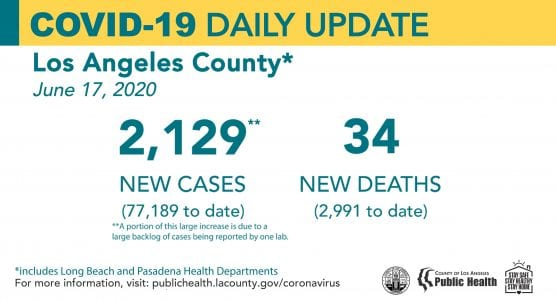 covid-19 cases la county wednesday june 17