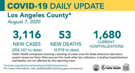 covid-19 roundup la county cases friday august 7