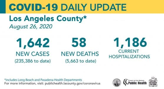 covid-19 la county cases wednesday august 26