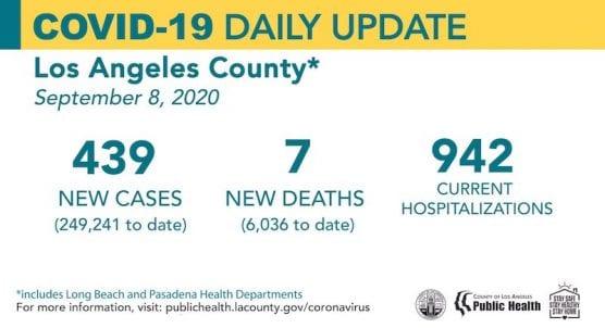 L.A. County COVID-19