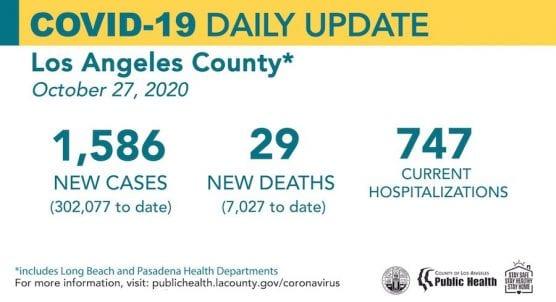 LA County COVID-19