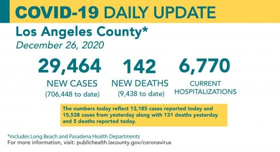 covid-19 roundup Saturday dec 26 california cases