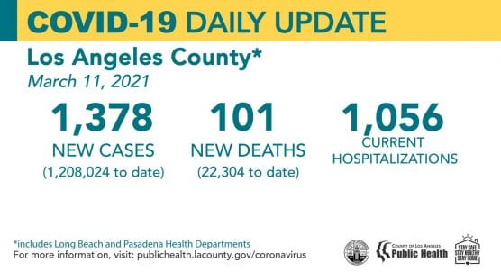 covid-19 roundup wednesday march 11 2021 la county cases